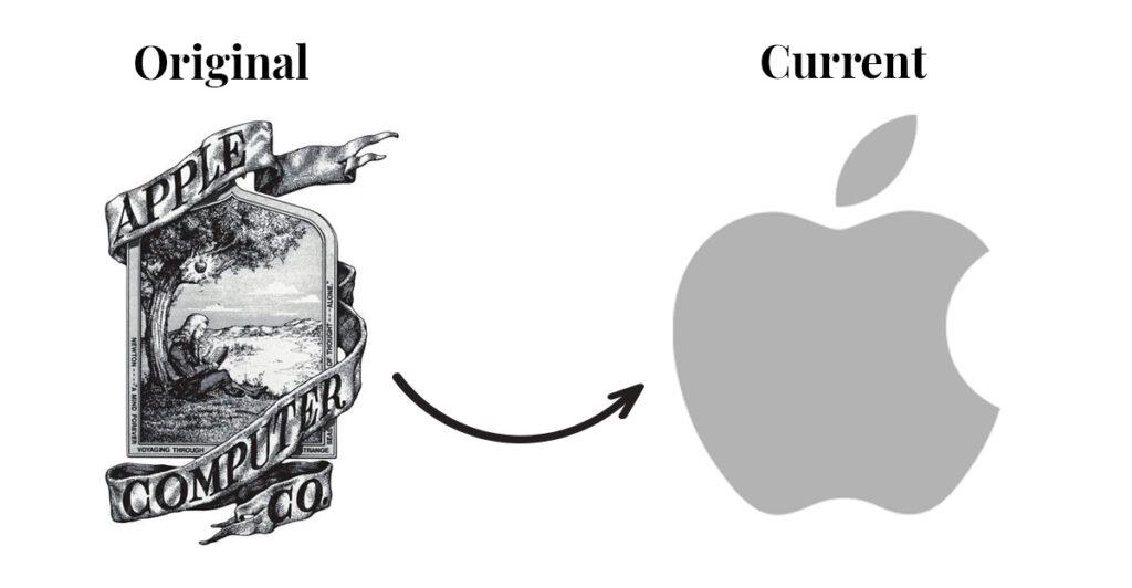 Company Branding Evolution of Apple